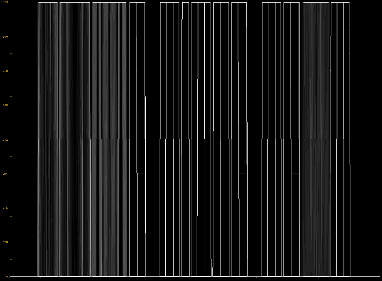Waveform display of white text on black in Resolve